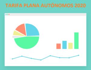 GUIA COMPLETA TARIFA PLANA AUTONOMOS 2020-2021 CUOTA DE AUTÓNOMOS REDUCIDA
